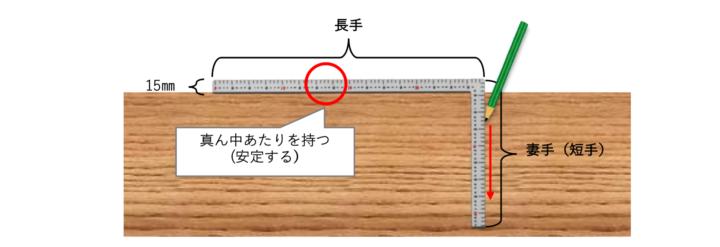 ▲さしがねを使った基本的な線の引き方
